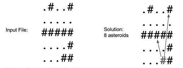 asteroids example